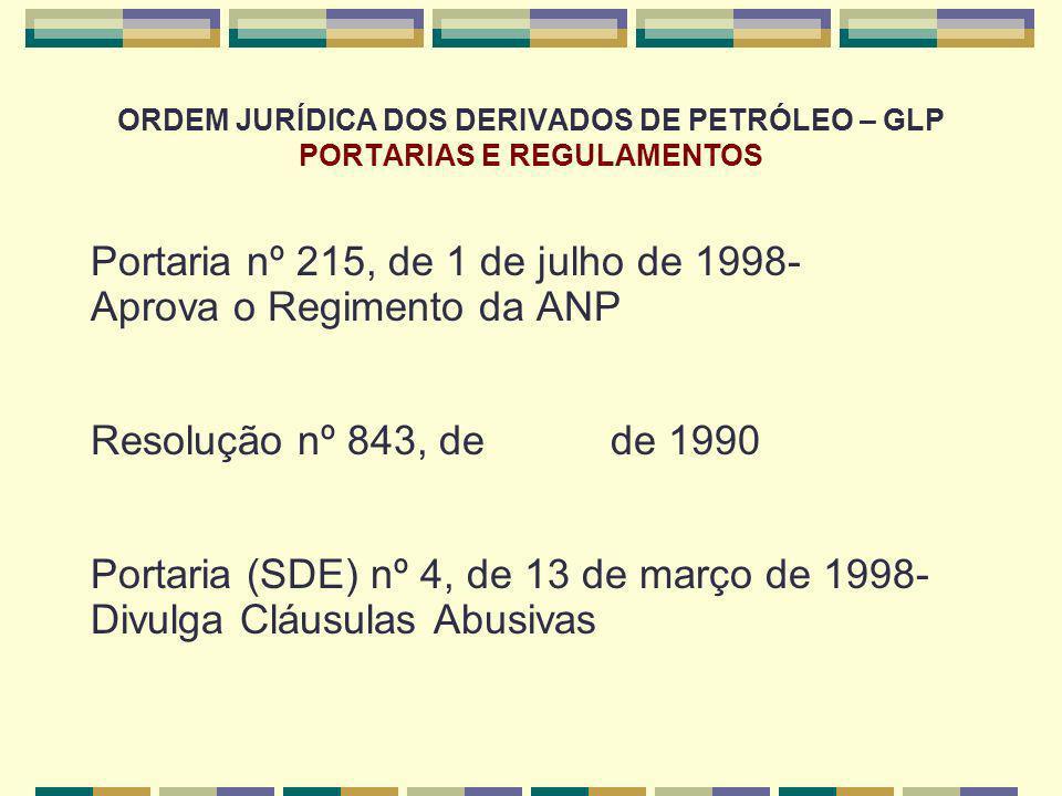 Portaria nº 215, de 1 de julho de 1998- Aprova o Regimento da ANP