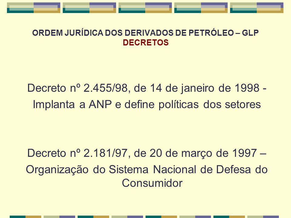 ORDEM JURÍDICA DOS DERIVADOS DE PETRÓLEO – GLP DECRETOS