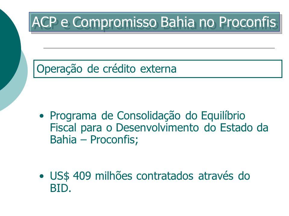 ACP e Compromisso Bahia no Proconfis