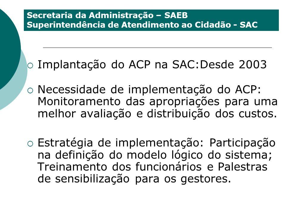 Implantação do ACP na SAC:Desde 2003