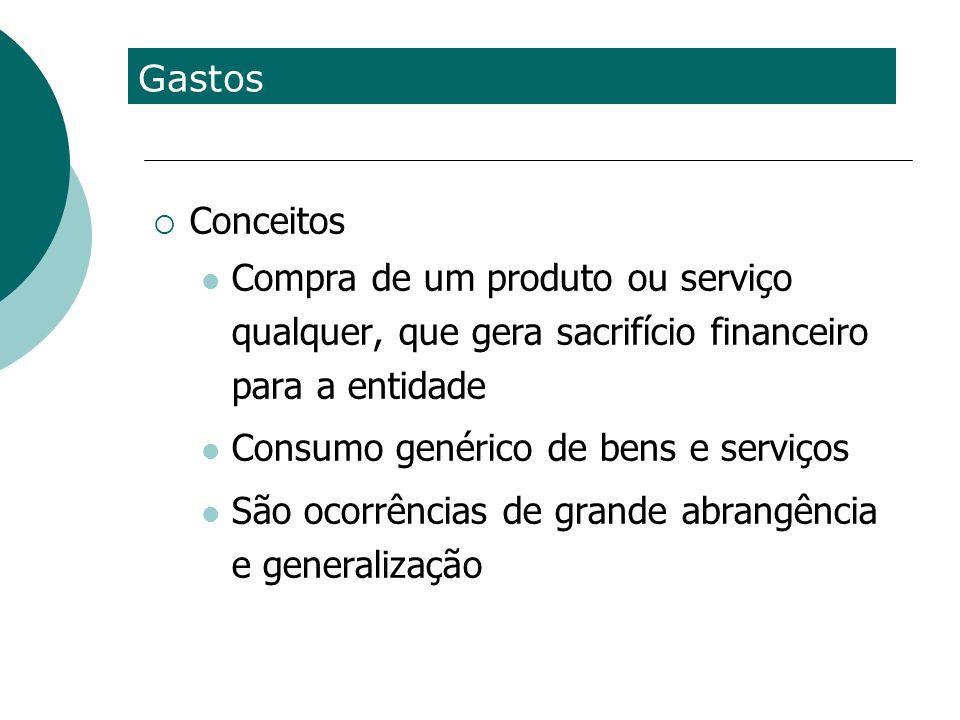 Gastos Conceitos. Compra de um produto ou serviço qualquer, que gera sacrifício financeiro para a entidade.