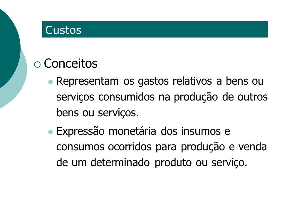 Custos Conceitos. Representam os gastos relativos a bens ou serviços consumidos na produção de outros bens ou serviços.