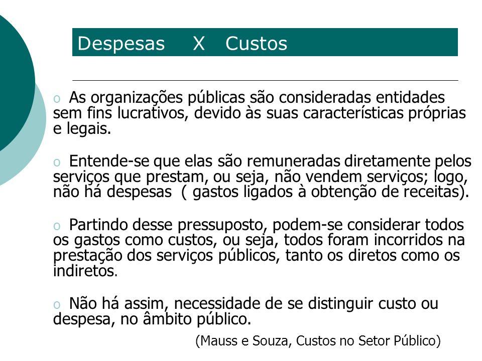 Despesas X Custos As organizações públicas são consideradas entidades sem fins lucrativos, devido às suas características próprias e legais.