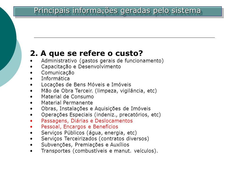 Principais informações geradas pelo sistema