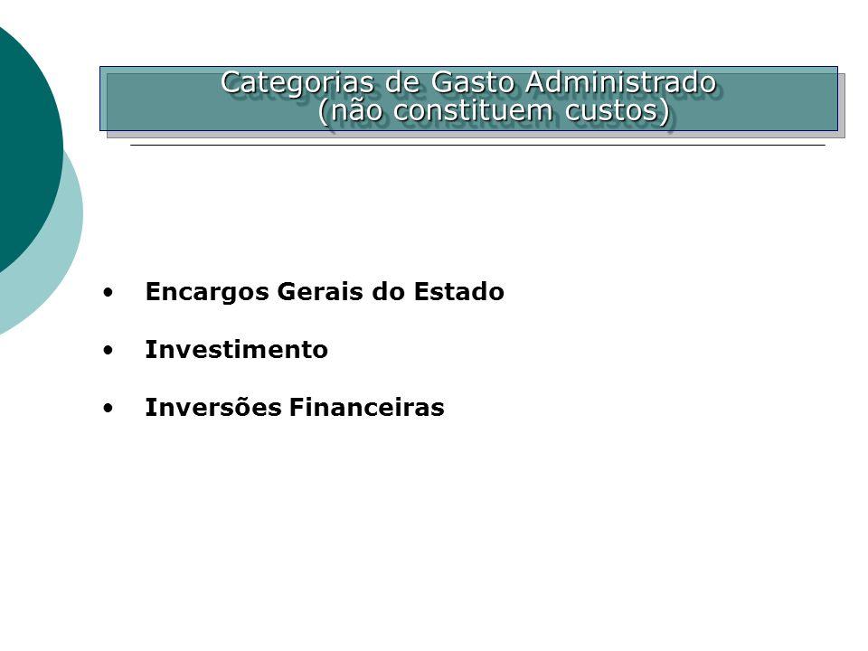 Categorias de Gasto Administrado (não constituem custos)