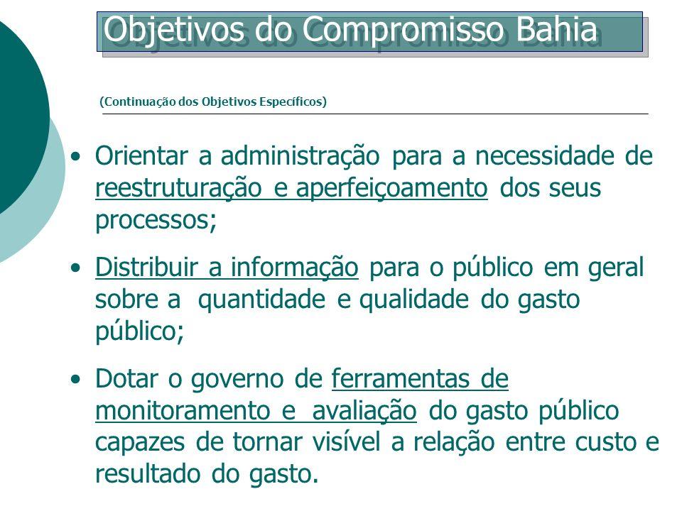 Objetivos do Compromisso Bahia