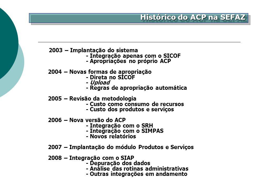 Histórico do ACP na SEFAZ