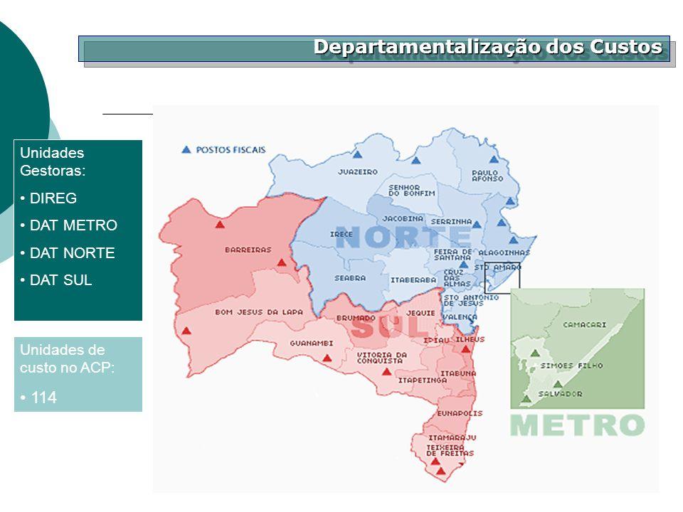 Departamentalização dos Custos