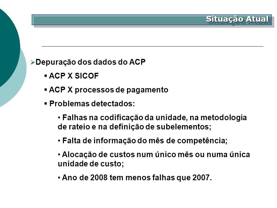 ACP X processos de pagamento Problemas detectados: