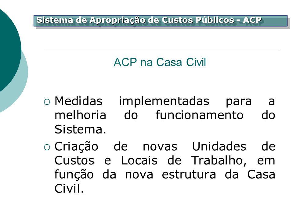 Medidas implementadas para a melhoria do funcionamento do Sistema.