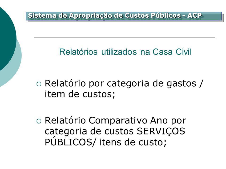 Relatórios utilizados na Casa Civil