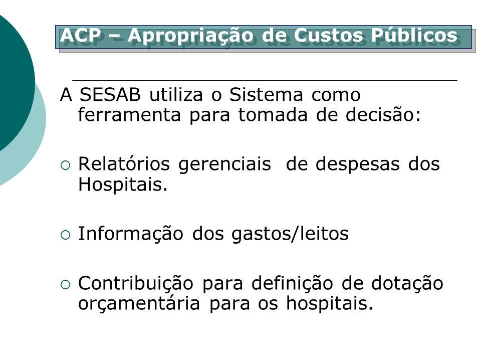 ACP – Apropriação de Custos Públicos