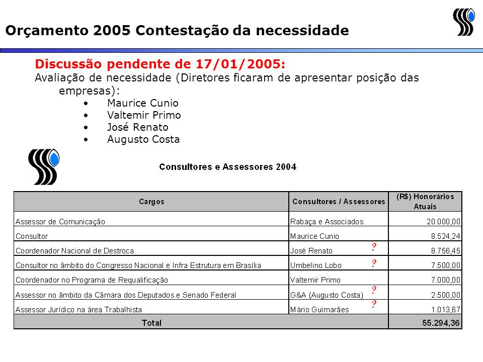 Orçamento 2005 Contestação da necessidade