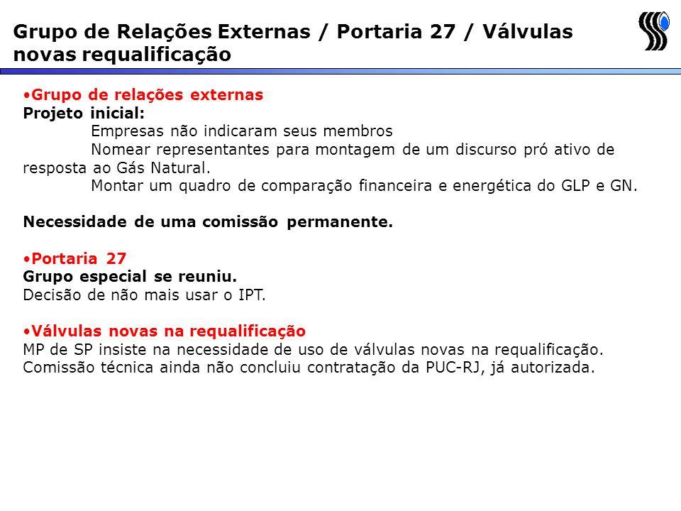 Grupo de Relações Externas / Portaria 27 / Válvulas novas requalificação