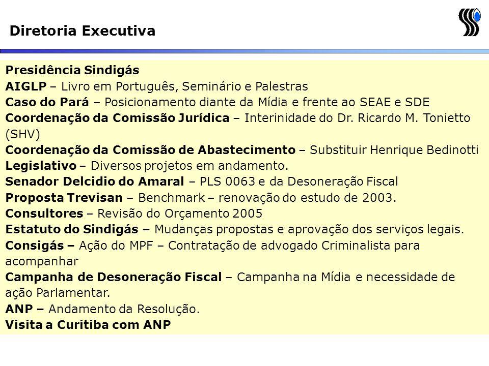 Diretoria Executiva Presidência Sindigás