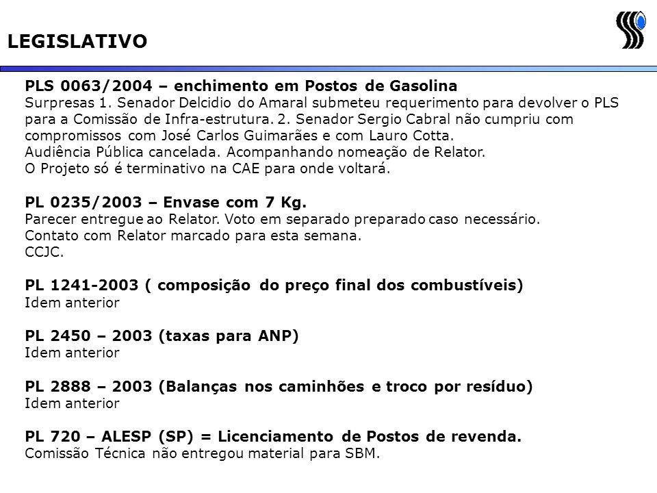 LEGISLATIVO PLS 0063/2004 – enchimento em Postos de Gasolina