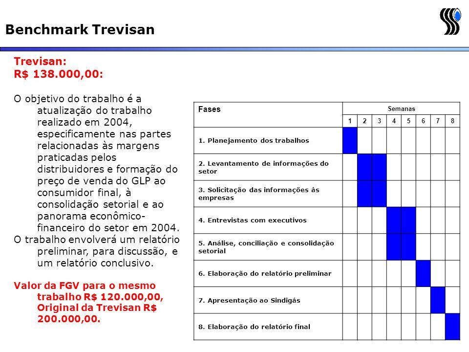 Benchmark Trevisan Trevisan: R$ 138.000,00:
