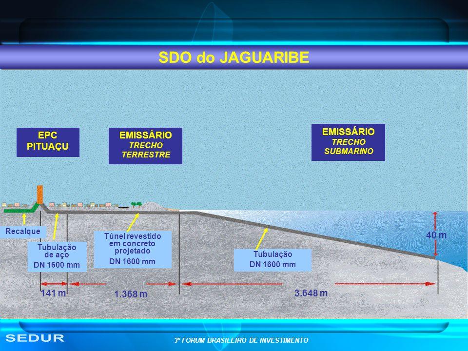 SEDUR SDO do JAGUARIBE EMISSÁRIO EPC PITUAÇU EMISSÁRIO 40 m 141 m