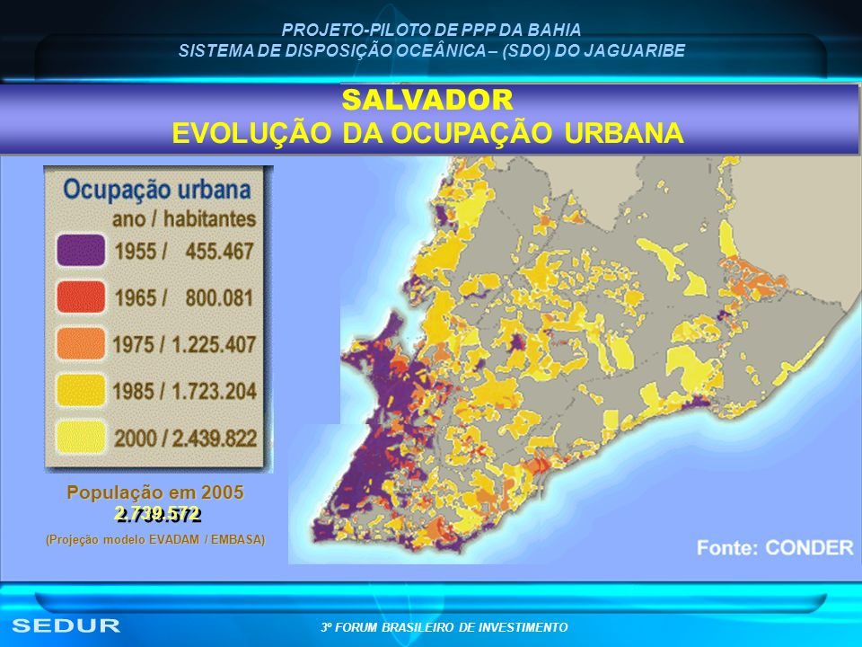 SEDUR SALVADOR EVOLUÇÃO DA OCUPAÇÃO URBANA População em 2005 2.739.572