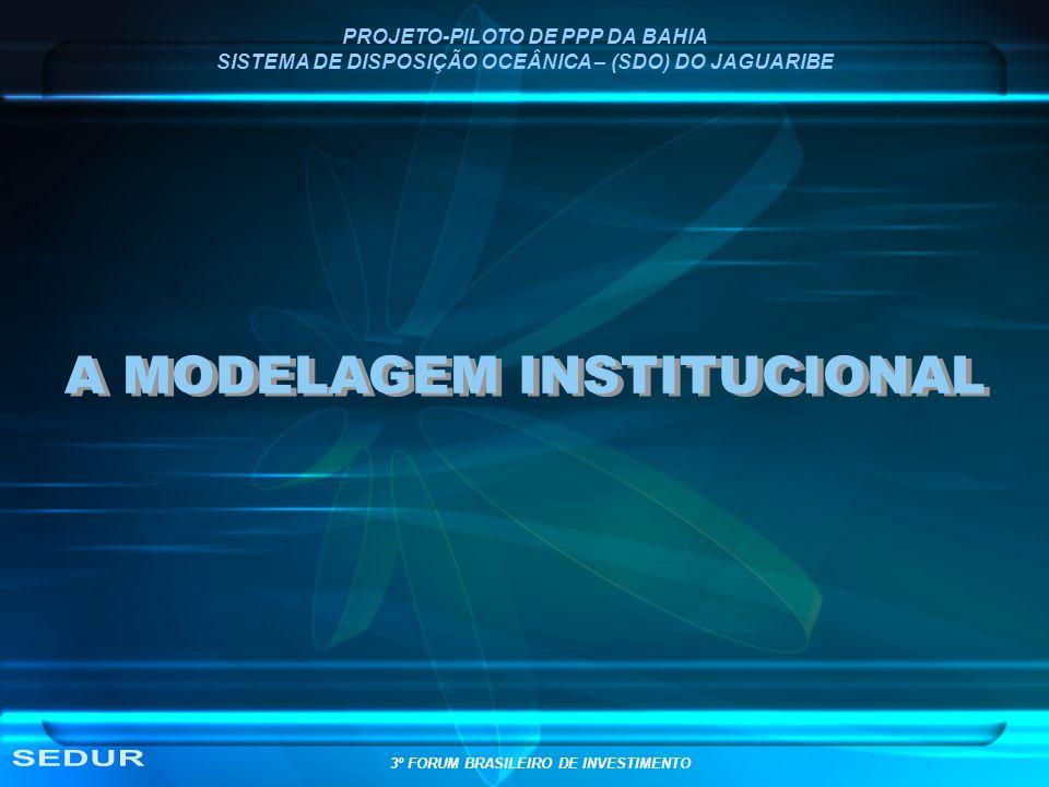 A MODELAGEM INSTITUCIONAL