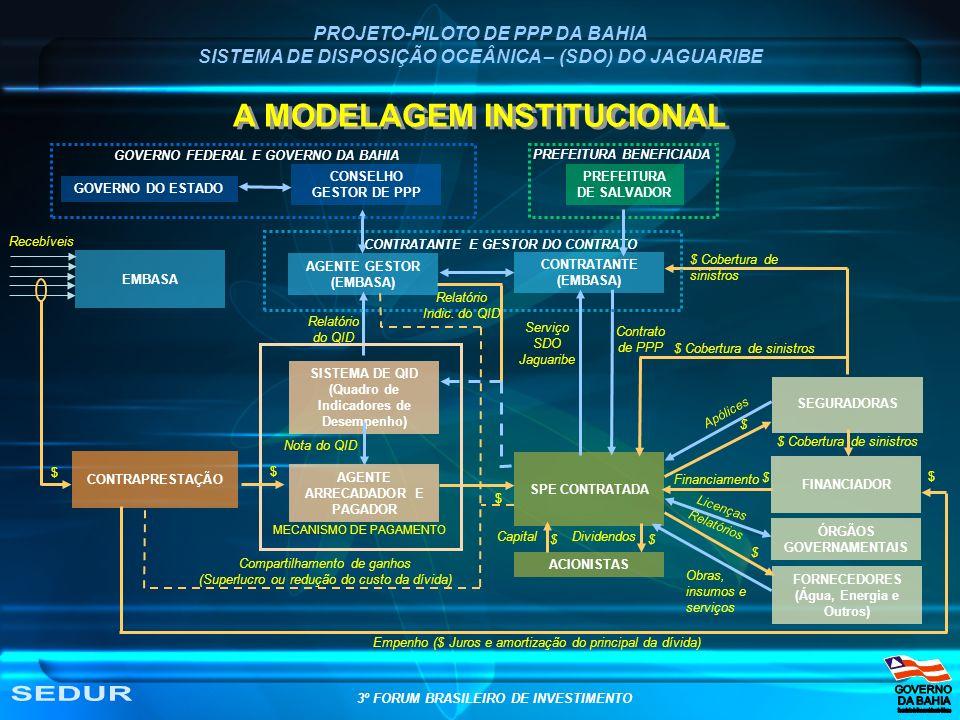 SEDUR A MODELAGEM INSTITUCIONAL PROJETO-PILOTO DE PPP DA BAHIA