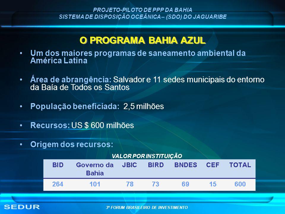 SEDUR O PROGRAMA BAHIA AZUL