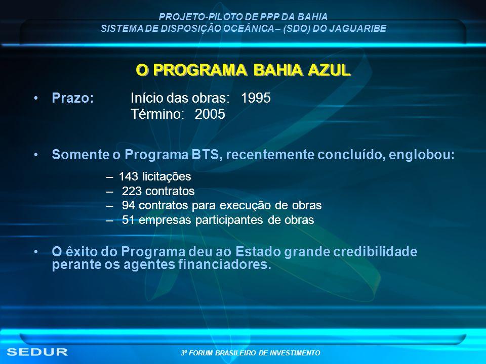 SEDUR O PROGRAMA BAHIA AZUL Prazo: Início das obras: 1995