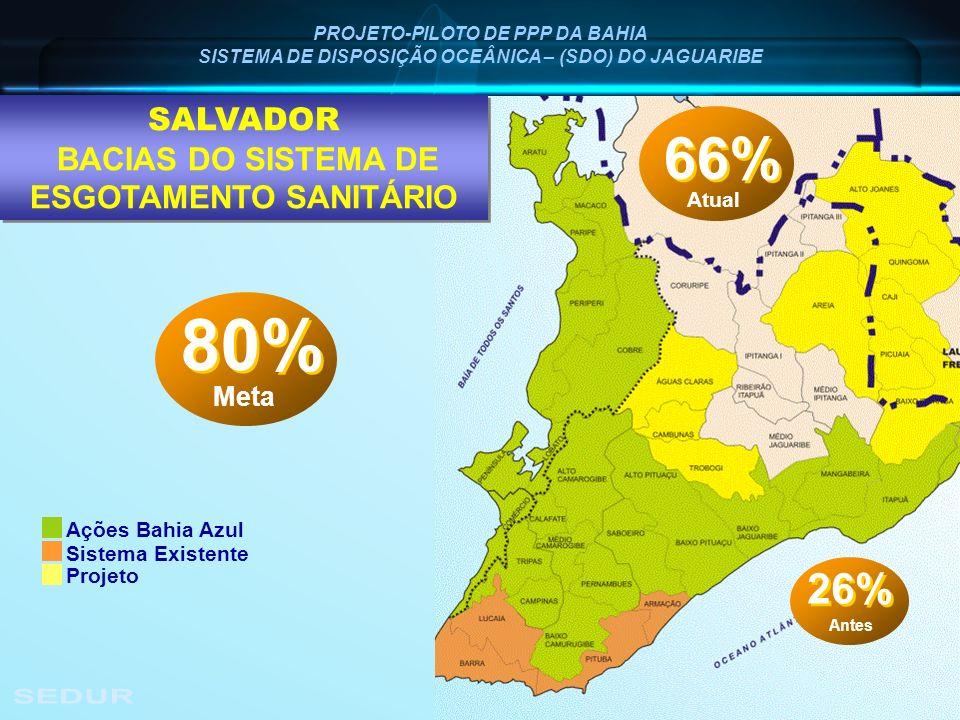 80% 66% SEDUR 26% SALVADOR BACIAS DO SISTEMA DE ESGOTAMENTO SANITÁRIO
