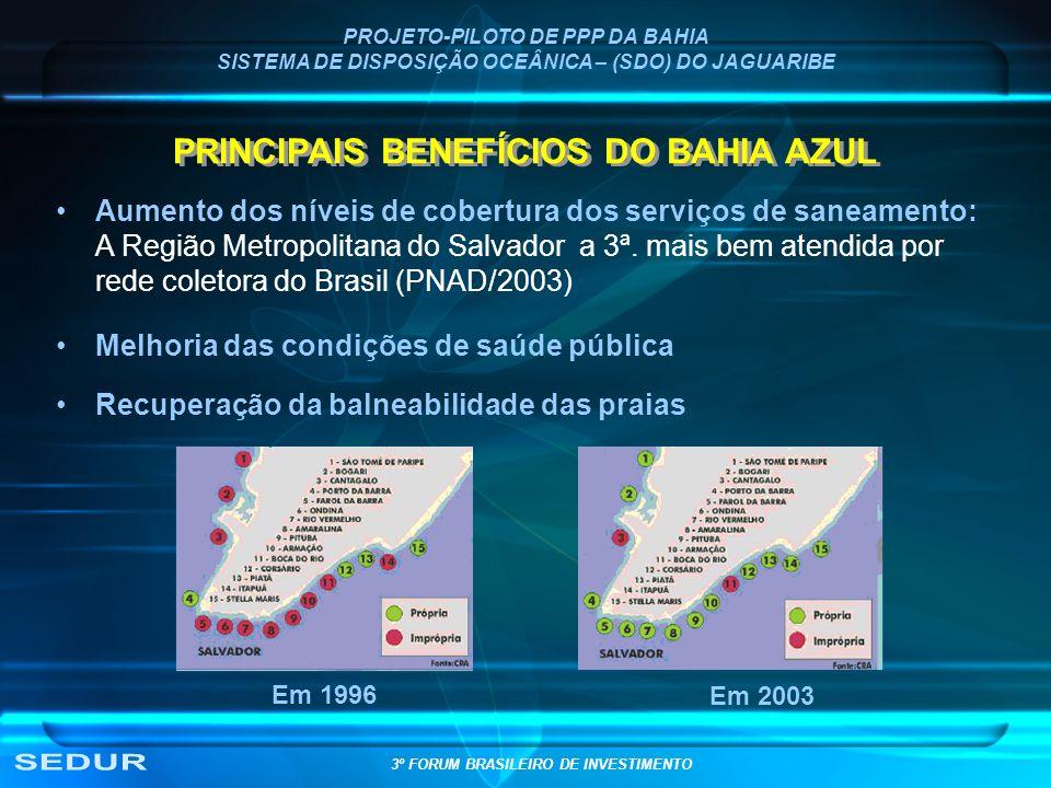 SEDUR PRINCIPAIS BENEFÍCIOS DO BAHIA AZUL