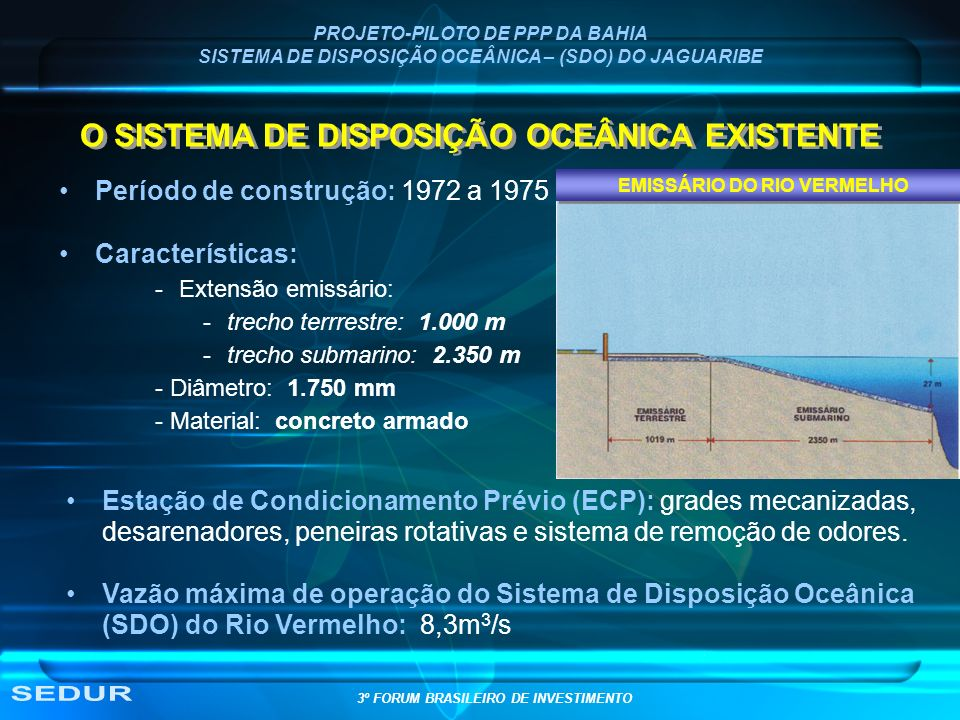 SEDUR O SISTEMA DE DISPOSIÇÃO OCEÂNICA EXISTENTE