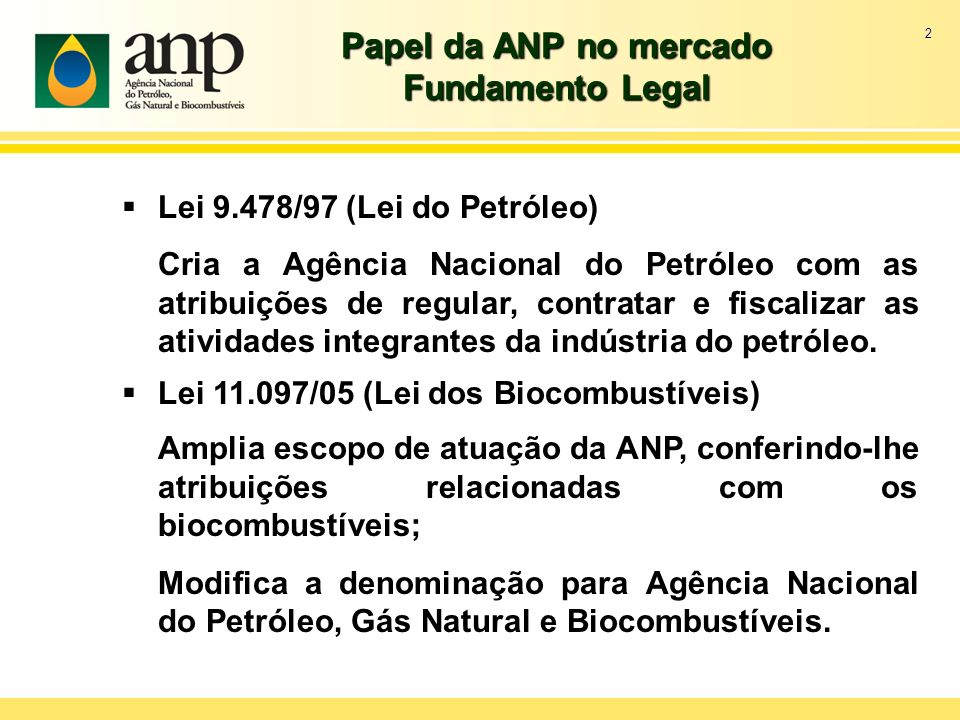Papel da ANP no mercado Fundamento Legal