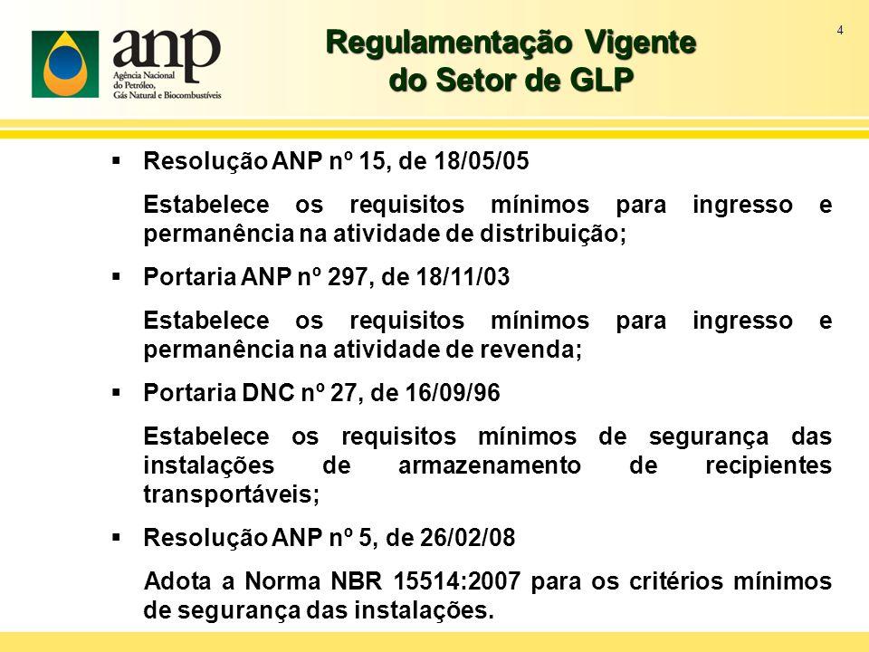 Regulamentação Vigente do Setor de GLP