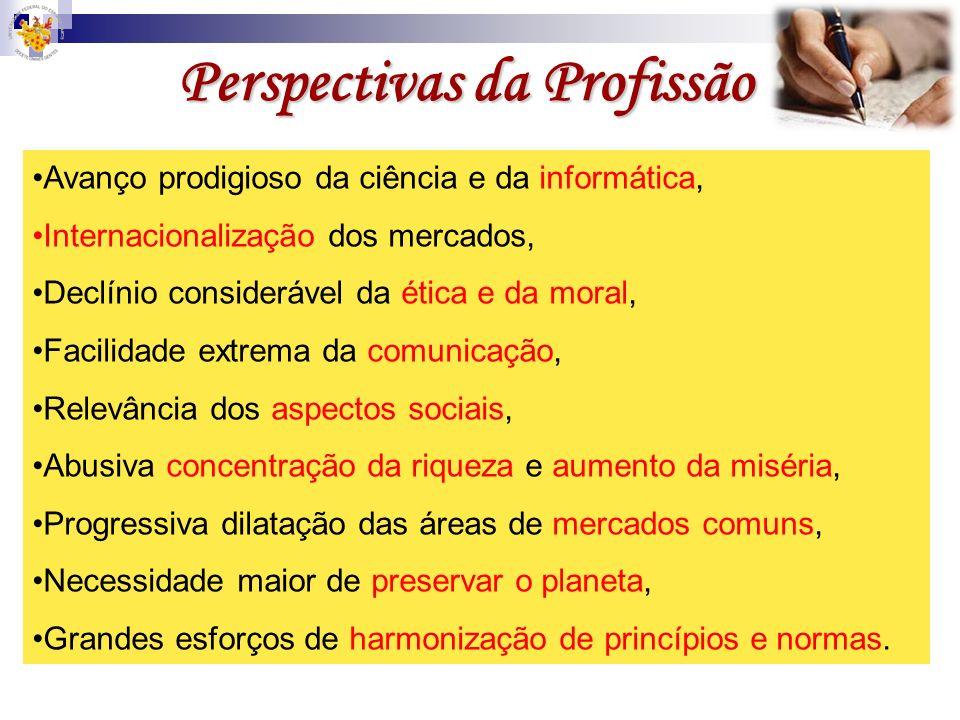 Perspectivas da Profissão