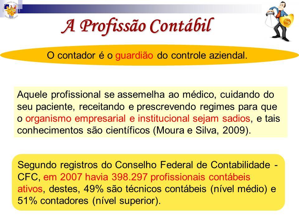 A Profissão Contábil O contador é o guardião do controle aziendal.