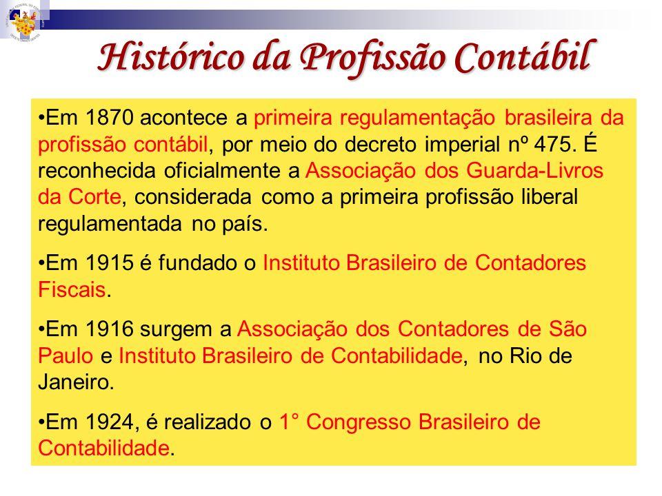 Histórico da Profissão Contábil