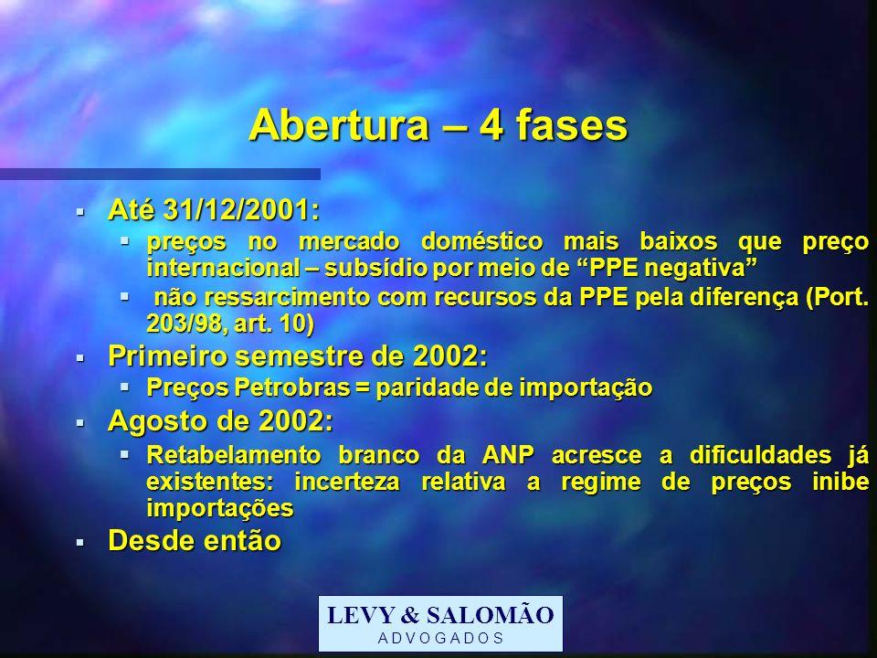 Abertura – 4 fases Até 31/12/2001: Primeiro semestre de 2002: