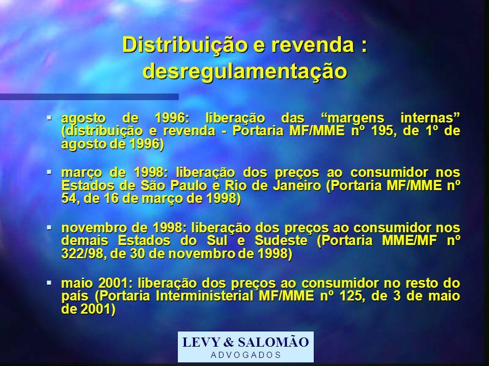 Distribuição e revenda : desregulamentação