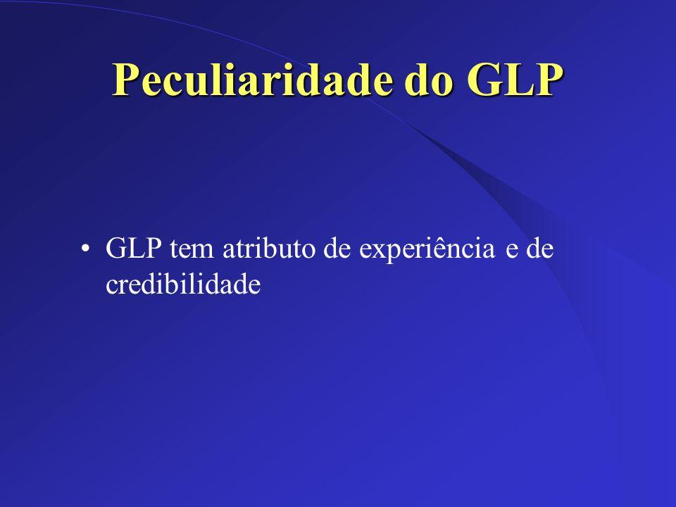 Peculiaridade do GLP GLP tem atributo de experiência e de credibilidade