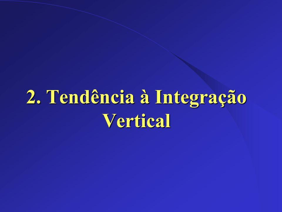 2. Tendência à Integração Vertical