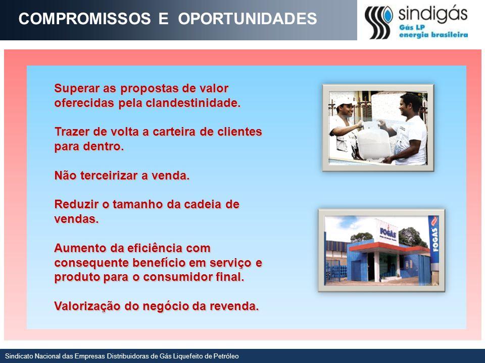 COMPROMISSOS E OPORTUNIDADES