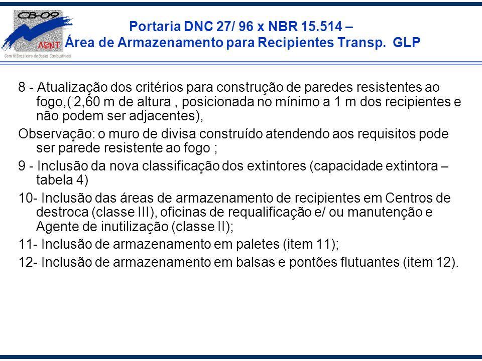Portaria DNC 27/ 96 x NBR 15.514 – Área de Armazenamento para Recipientes Transp. GLP