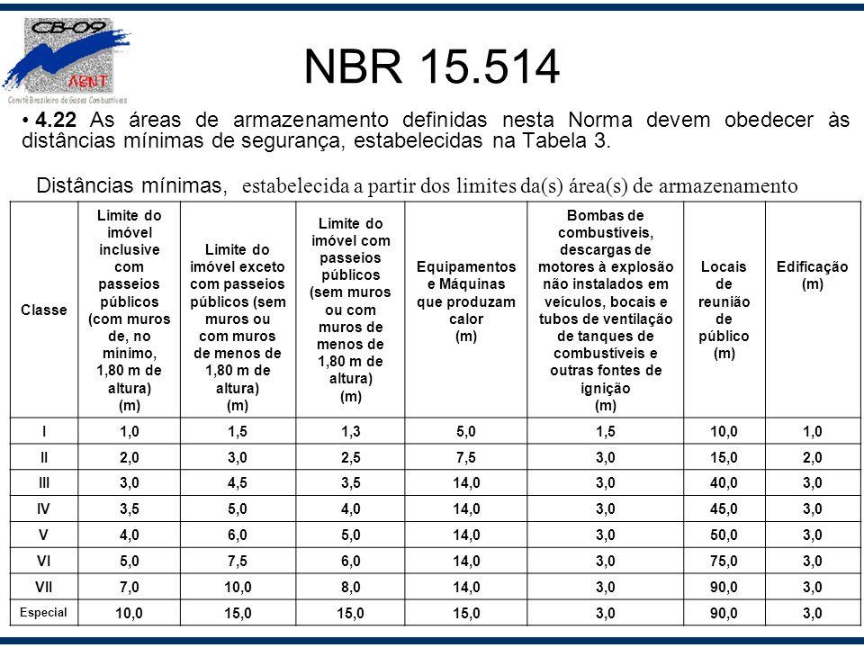 NBR 15.514 4.22 As áreas de armazenamento definidas nesta Norma devem obedecer às distâncias mínimas de segurança, estabelecidas na Tabela 3.