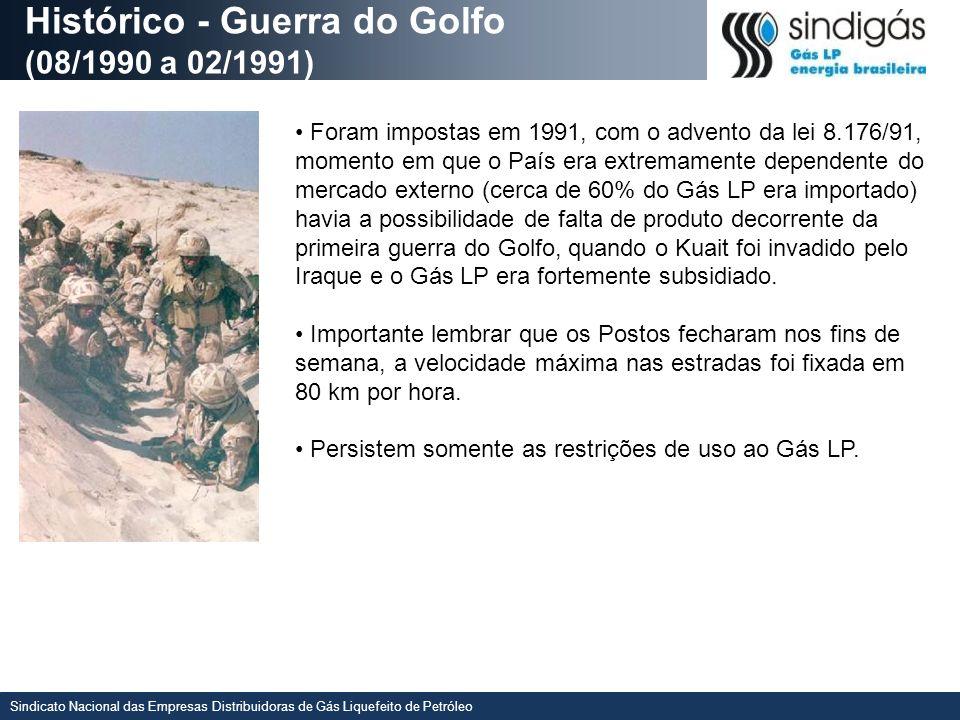 Histórico - Guerra do Golfo (08/1990 a 02/1991)