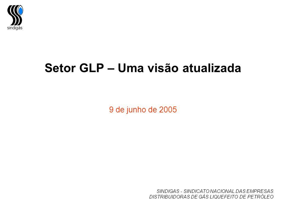 Setor GLP – Uma visão atualizada