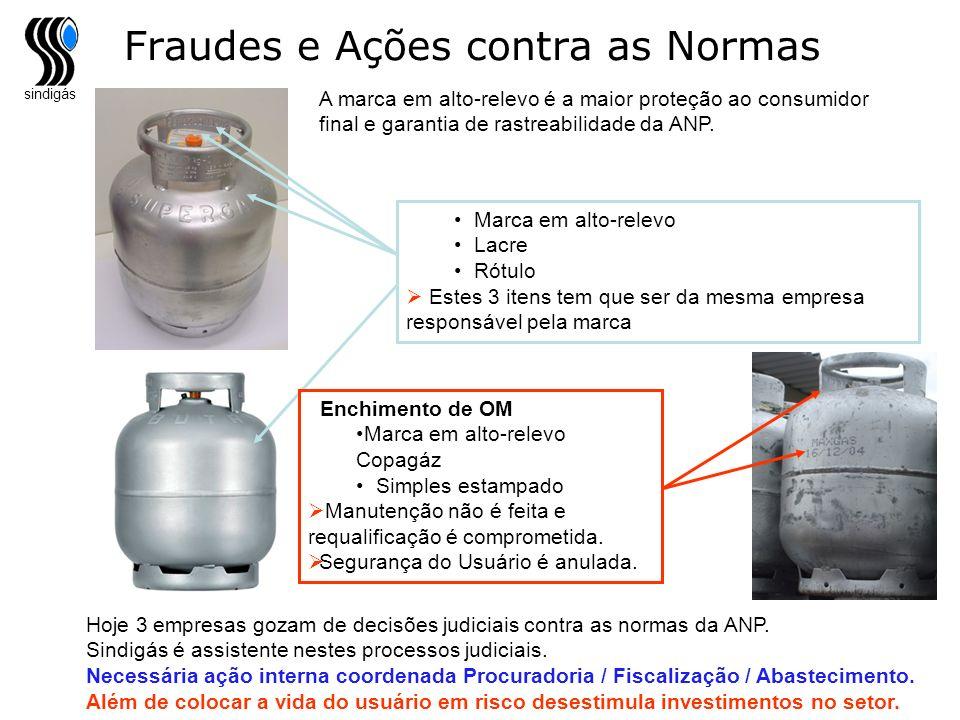 Fraudes e Ações contra as Normas