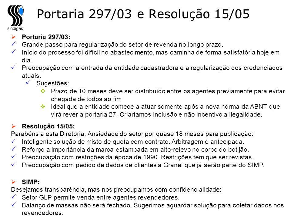 Portaria 297/03 e Resolução 15/05