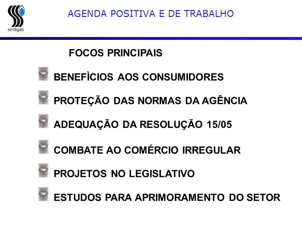 AGENDA POSITIVA E DE TRABALHO