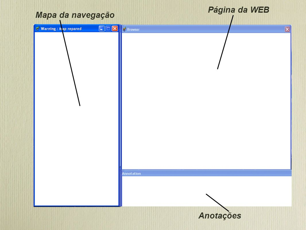 Página da WEB Mapa da navegação Anotações