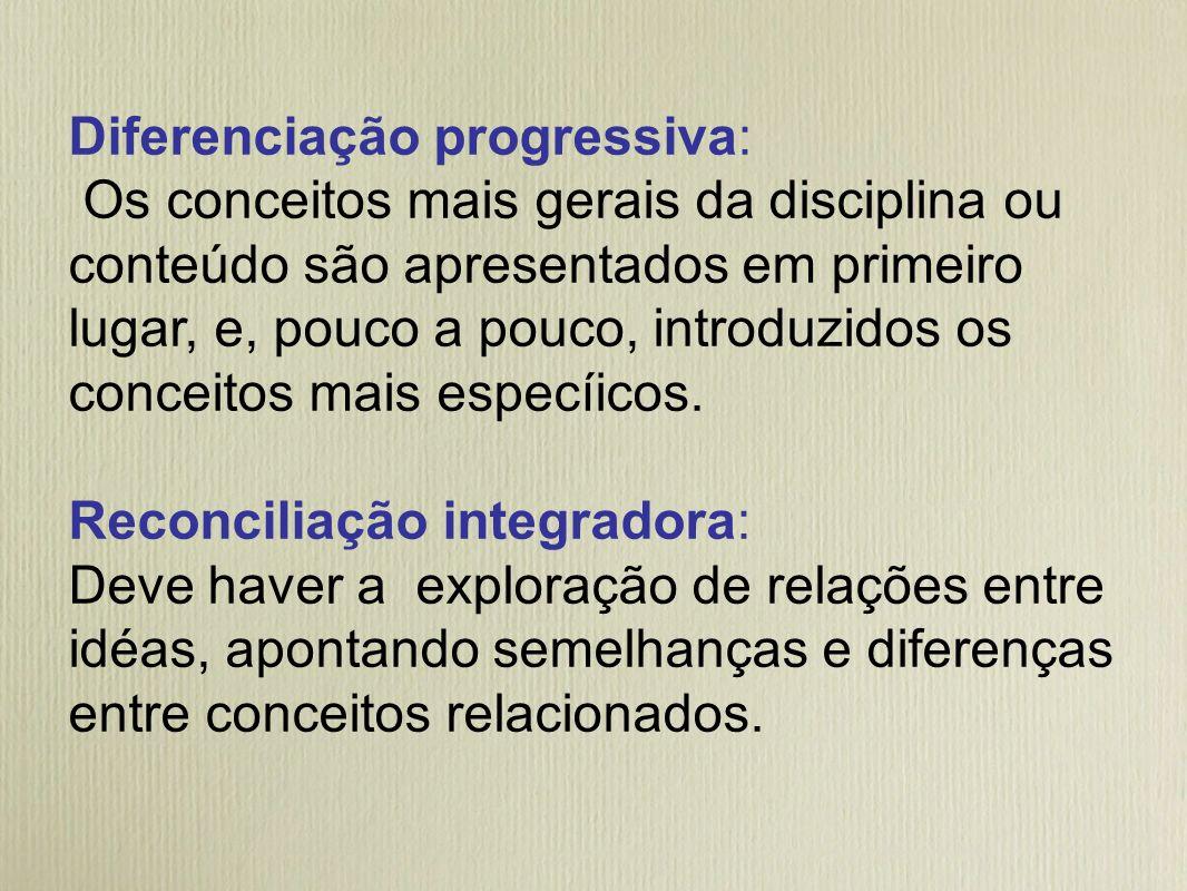 Diferenciação progressiva: