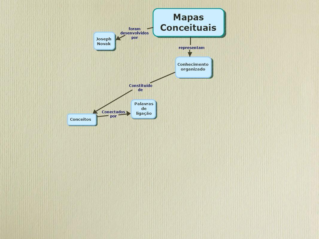 Mapas Conceituais Joseph Novak Conhecimento organizado Palavras de